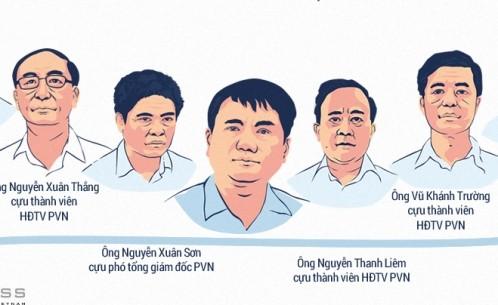 Ông Đinh La Thăng hầu toà trong phiên phúc thẩm - ảnh 3