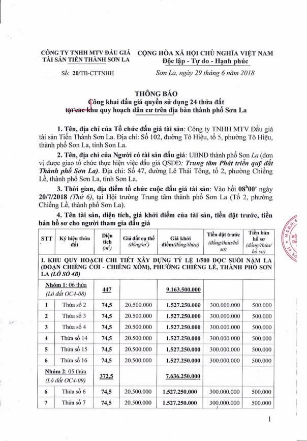Đấu giá quyền sử dụng đất tại thành phố Sơn La, Sơn La - ảnh 1