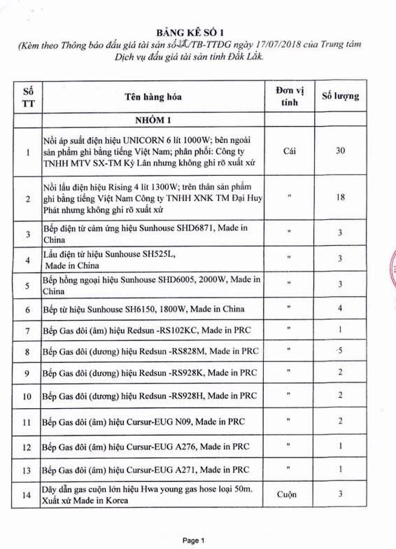 Đấu giá lô hàng hóa các loại tại Đắk Lắk - ảnh 3