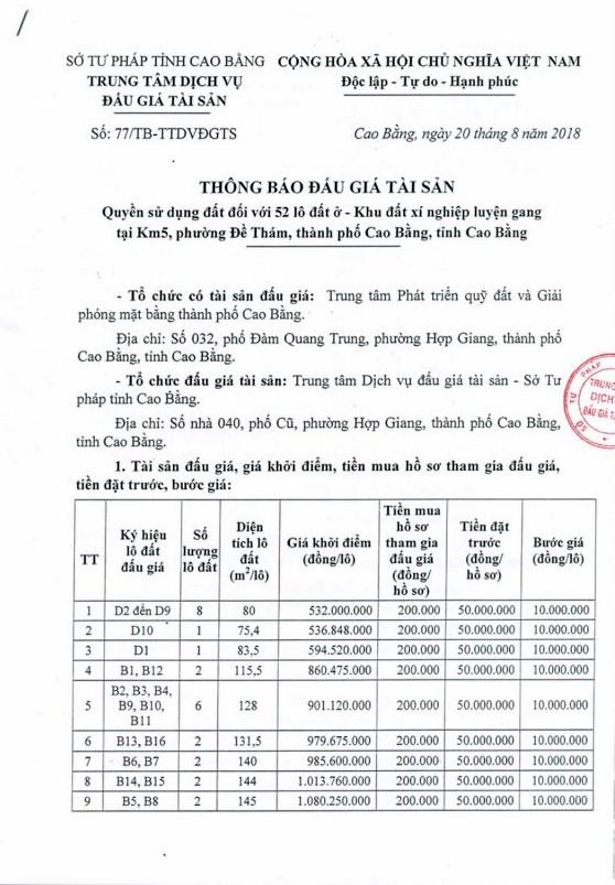 Ngày 20/9/2018, đấu giá quyền sử dụng đất tại thành phố Cao Bằng, Cao Bằng - ảnh 1