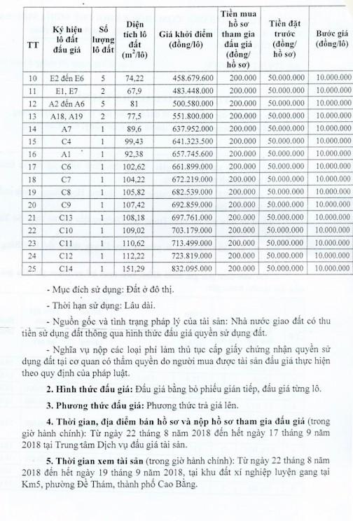 Ngày 20/9/2018, đấu giá quyền sử dụng đất tại thành phố Cao Bằng, Cao Bằng - ảnh 2