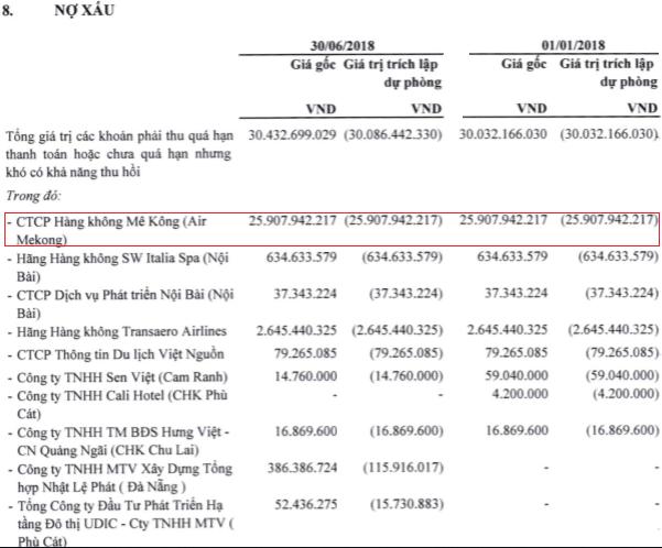 Tổng Công ty Cảng hàng không (ACV) sắp chi 2.000 tỷ trả cổ tức, tỷ lệ 9% - ảnh 1