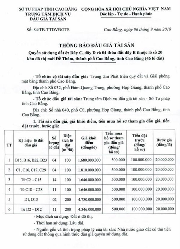 Ngày 4/10/2018, đấu giá quyền sử dụng đất tại thành phố Cao Bằng, Cao Bằng - ảnh 1
