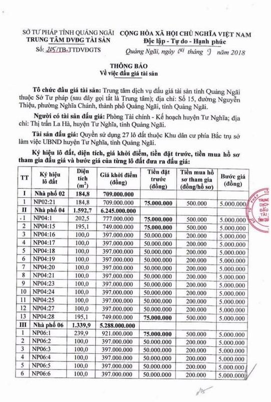 Ngày 28/9/2018, đấu giá quyền sử dụng 27 lô đất tại huyện Tư Nghĩa, Quảng Ngãi - ảnh 1