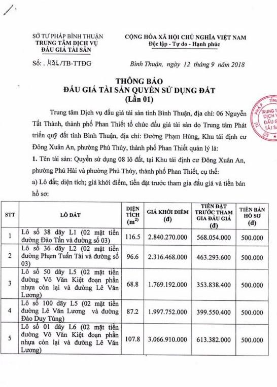 Ngày 5/10/2018, đấu giá quyền sử dụng 8 lô đất tại thành phố Phan Thiết, Bình Thuận - ảnh 1