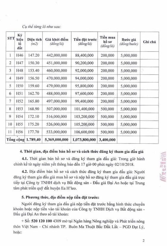 Ngày 5/10/2018, đấu giá quyền sử dụng đất tại huyện Ea H'Leo, tỉnh Đắk Lắk - ảnh 2