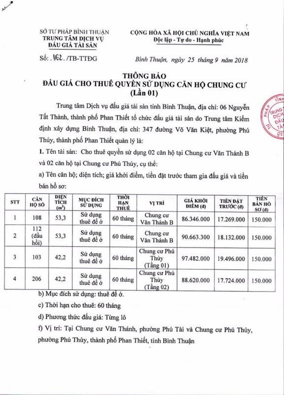 Ngày 18/10/2018, đấu giá cho thuê quyền sử dụng chung cư tại thành phố Phan Thiết, Bình Thuận - ảnh 1