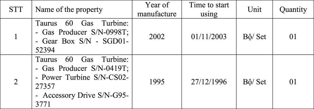 """Ngày 26/10/2018, đấu giá theo nguyên trạng """"02 Taurus 60 Gas Turbine thanh lý"""" tại Bà Rịa Vũng Tàu - ảnh 1"""