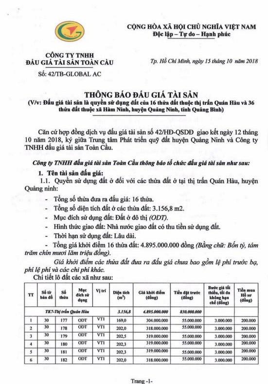Ngày 5/11/2018, đấu giá quyền sử dụng đất tại huyện Quảng Ninh, Quảng Bình - ảnh 1
