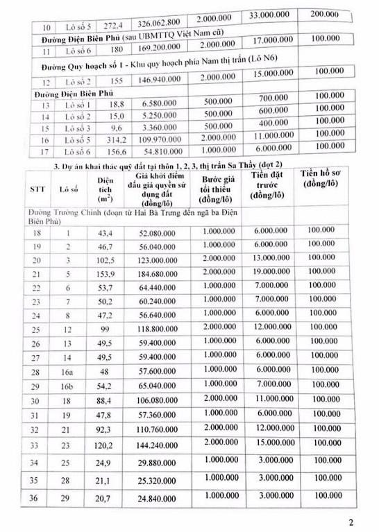 Ngày 09/11/2018, đấu giá quyền sử dụng đất tại huyện Sa Thầy, tỉnh Kon Tum - ảnh 2