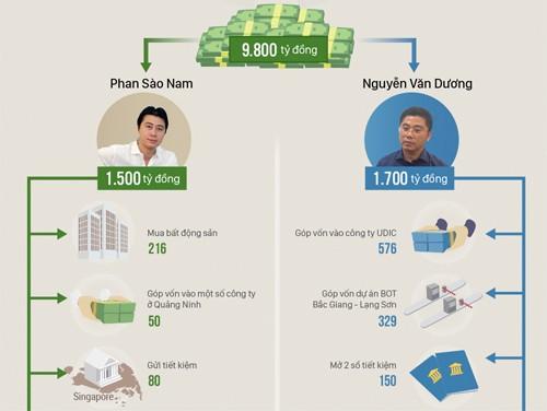 Phiên xét xử cựu trung tướng Phan Văn Vĩnh mở trên sân toà 1.000 m2 - ảnh 2