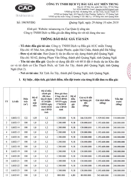 Ngày 17/11/2018, đấu giá quyền sử dụng 68 lô đất tại thành phố Quảng Ngãi, tỉnh Quảng Ngãi - ảnh 1