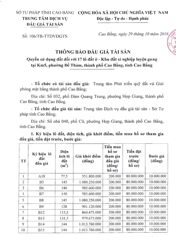 Ngày 17/11/2018, đấu giá quyền sử dụng đất tại thành phố Cao Bằng, tỉnh Cao Bằng - ảnh 1
