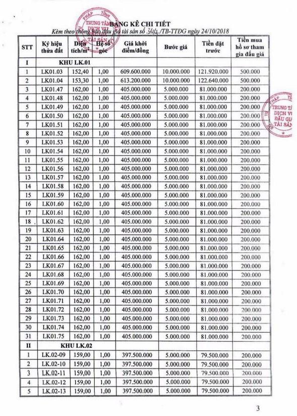 Ngày 23/11/2018, đấu giá quyền sử dụng đất tại huyện Krông Búk, tỉnh Đắk Lắk - ảnh 3