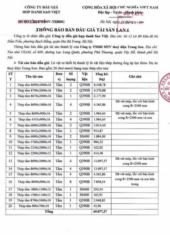 Ngày 29/11/2018, đấu giá vật tư thiết bị thanh lý tại Dự án thủy điện Trung Sơn   - ảnh 1