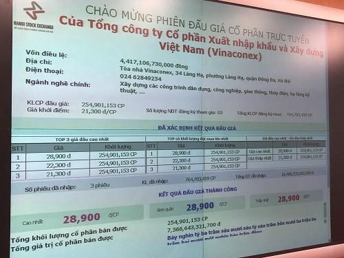 Trả cao hơn 1.900 tỷ đồng để mua trọn lô cổ phiếu Vinaconex - ảnh 1