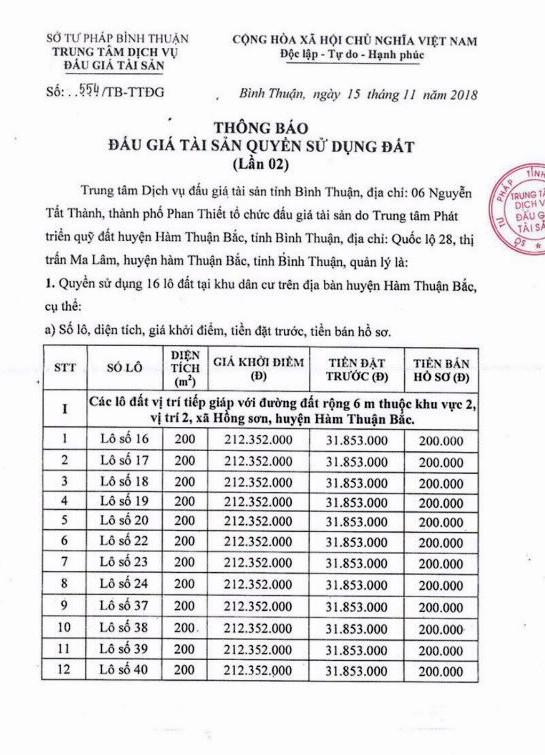 Ngày 13/12/2018, đấu giá quyền sử dụng 16 lô đất tại huyện Hàm Thuận Bắc, tỉnh Bình Thuận - ảnh 1