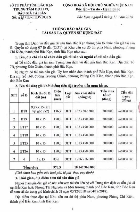 Ngày 20/12/2018, đấu giá quyền sử dụng đất tại thành phố Bắc Kạn, tỉnh Bắc Kạn - ảnh 1