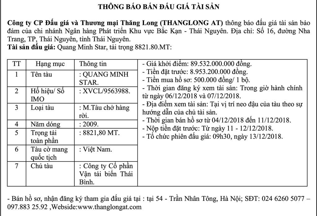 Ngày 13/12/2018, đấu giá tàu Quang Minh Star tại huyện Hoài Đức, Hà Nội - ảnh 1