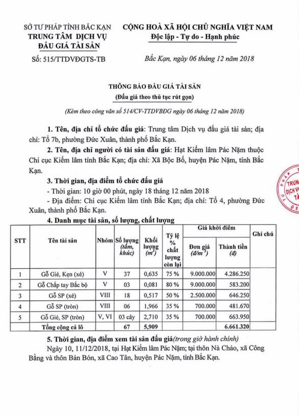 Ngày 18/12/2018, đấu giá gỗ xẻ, tròn tại tỉnh Bắc Kạn - ảnh 1