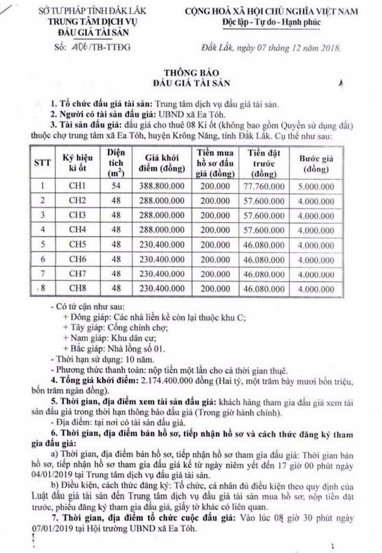 Ngày 7/1/2019, đấu giá cho thuê 8 ki ốt tại tỉnh Đắk Lắk - ảnh 1