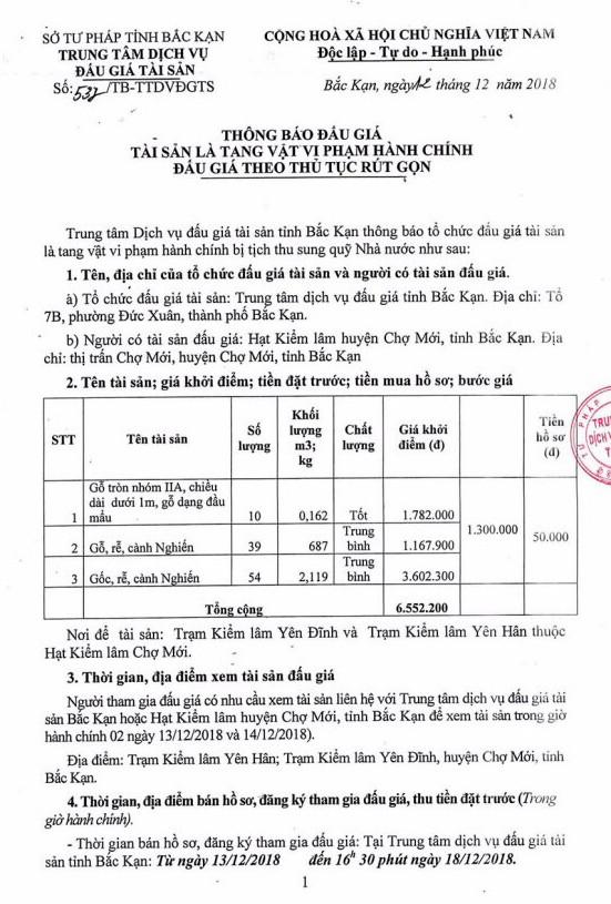 Ngày 21/12/2018, đấu giá gỗ tròn, gốc, rễ tại tỉnh Bắc Kạn - ảnh 1