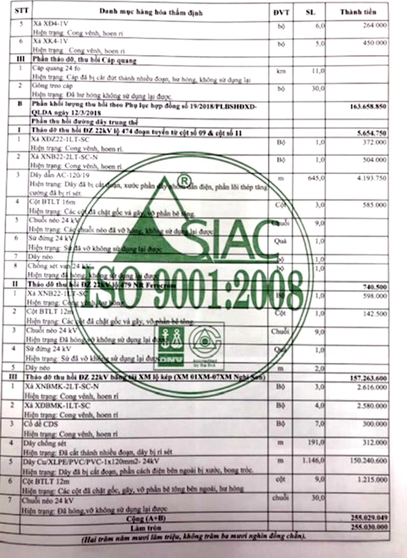Ngày 15/2/2019, đấu giá tài sản thui hồi hạng mục công trình di chuyển tại tỉnh Thanh Hóa - ảnh 3