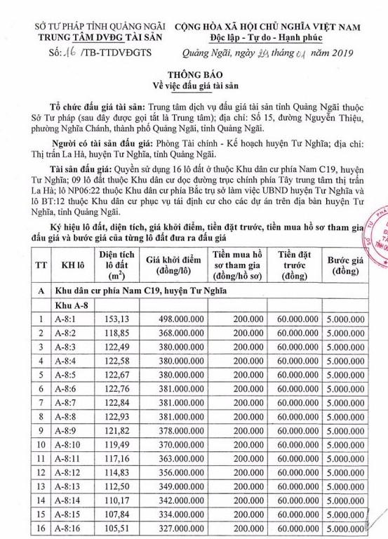 Ngày 23/2/2019, đấu giá quyền sử dụng 16 lô đất tại huyện Tư Nghĩa, tỉnh Quảng Ngãi - ảnh 1