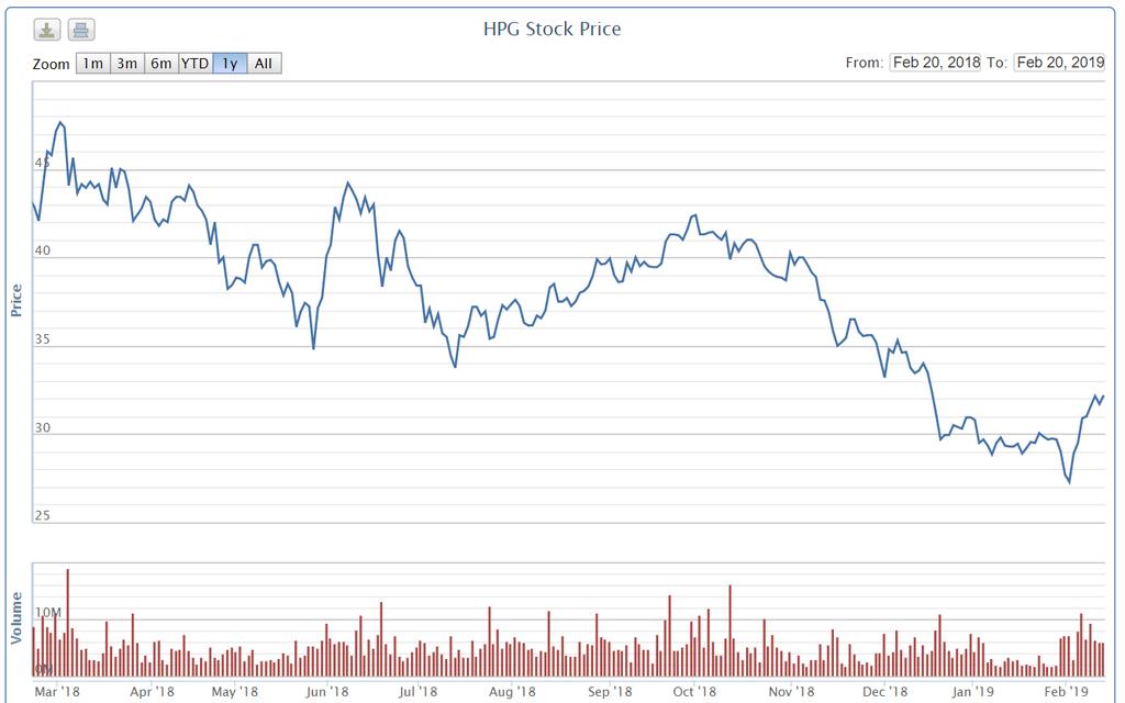 Công ty con trai Chủ tịch Trần Đình Long mua xong 1 triệu cổ phiếu HPG - ảnh 1