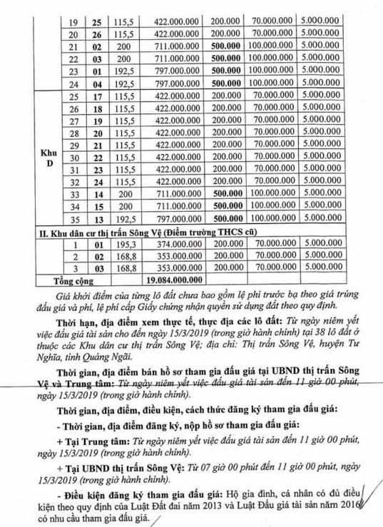 Ngày 18/3/2019, đấu giá quyền sử dụng đất tại huyện Tư Nghĩa, tỉnh Quảng Ngãi - ảnh 2