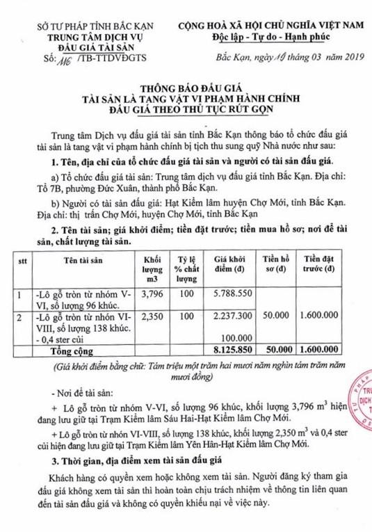 Ngày 28/3/2019, đấu giá lô gỗ tròn tại tỉnh Bắc Kạn - ảnh 1