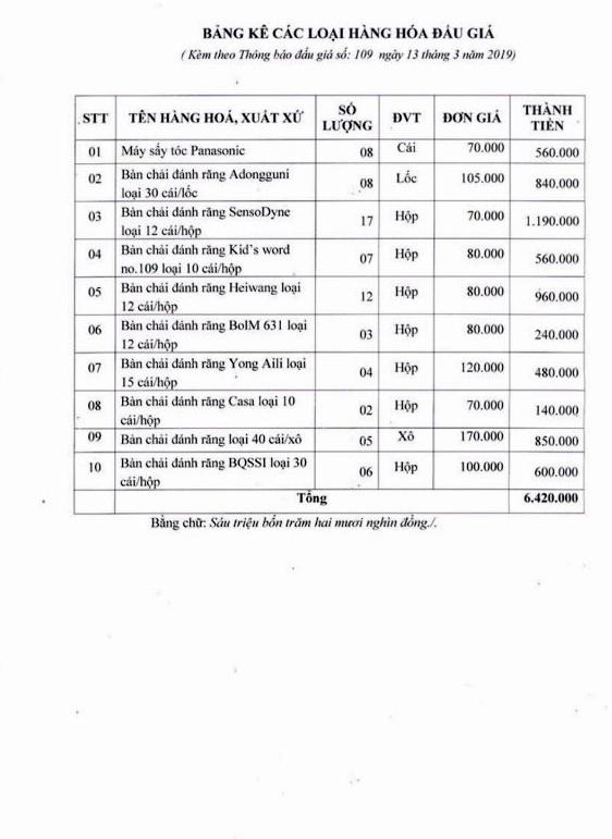 Ngày 27/3/2019, Đấu giá tang vật vi phạm hành chính tại tỉnh Bắc Kạn - ảnh 3