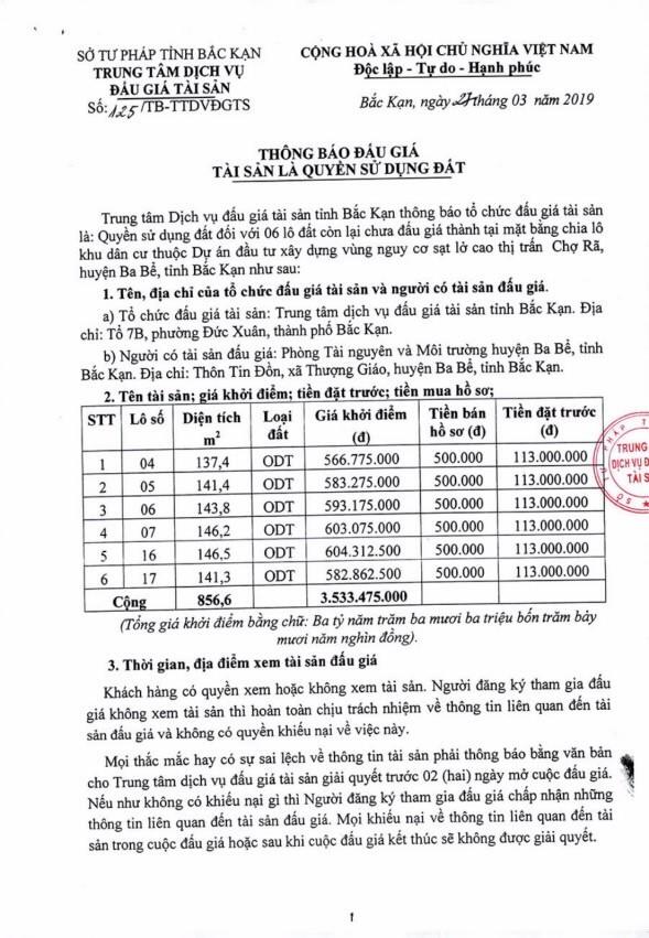 Ngày 18/4/2019, đấu giá quyền sử dụng 6 lô đất tại huyện Ba Bể, tỉnh Bắc Kạn - ảnh 1