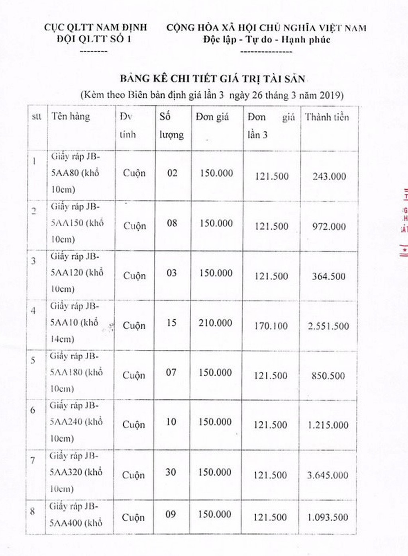 Ngày 5/4/2019, đấu giá hàng hóa tang vật vi phạm hành chính tại tỉnh Nam Định - ảnh 2