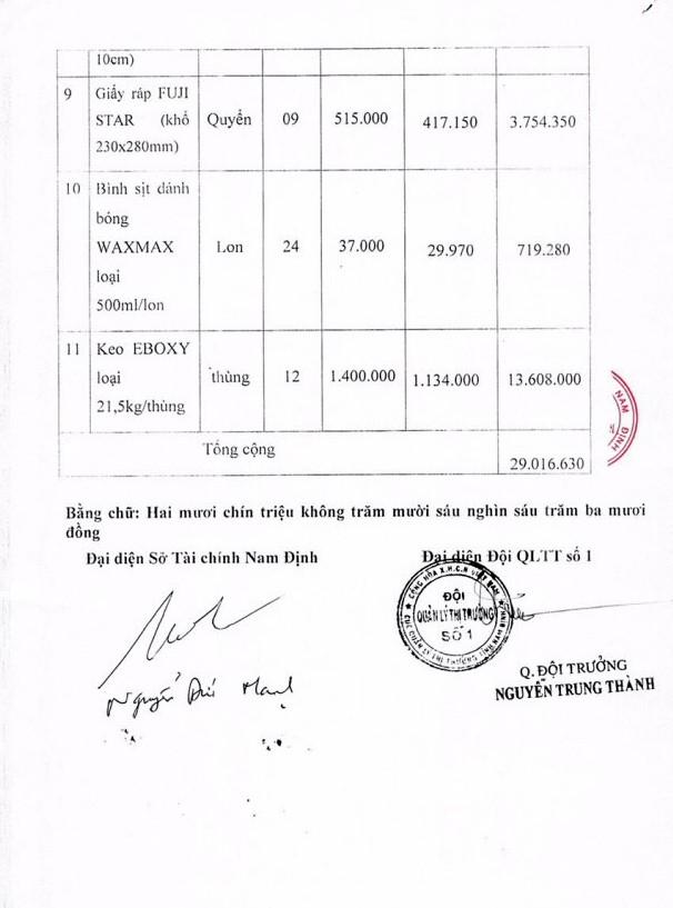 Ngày 5/4/2019, đấu giá hàng hóa tang vật vi phạm hành chính tại tỉnh Nam Định - ảnh 3