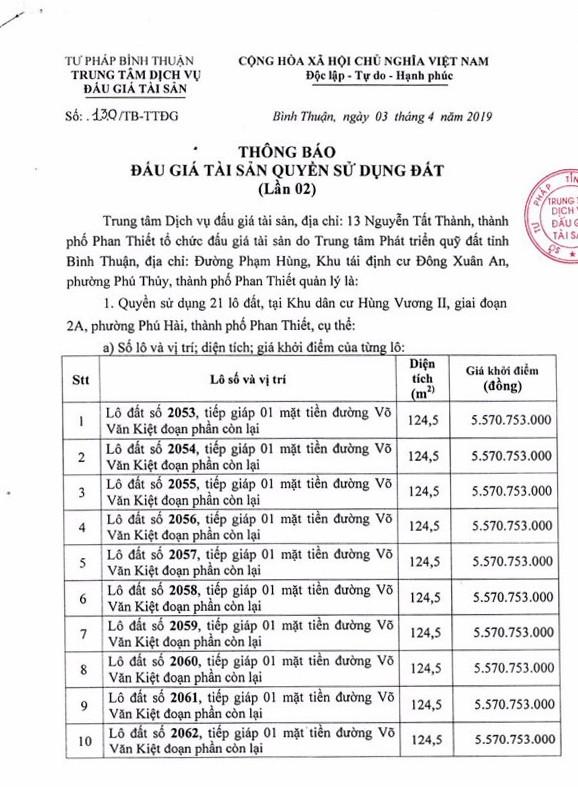 Ngày 26/4/2019, đấu giá quyền sử dụng đất 21 lô đất tại thành phố Phan Thiết, tỉnh Bình Thuận - ảnh 1