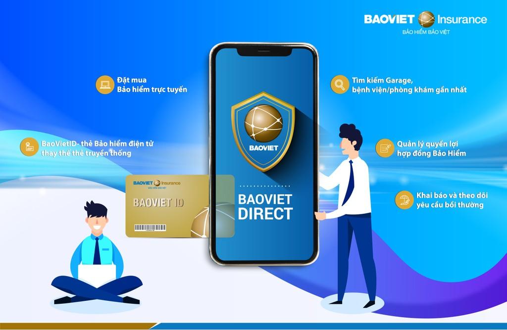 Thẻ bảo hiểm điện tử: Bảo hiểm Bảo Việt tiên phong áp dụng đầu tiên trên thị trường - ảnh 1