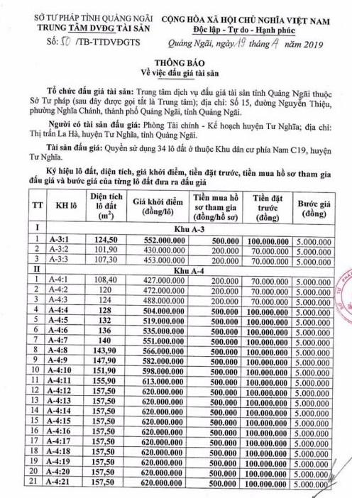 Ngày 11/5/2019, đấu giá quyền sử dụng 34 lô đất tại huyện Tư Nghĩa, tỉnh Quảng Ngãi - ảnh 1