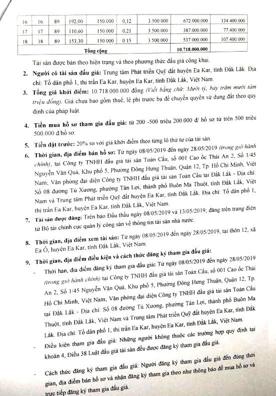 Ngày 31/5/2019, đấu giá quyền sử dụng đất tại huyện Ea Kar, tỉnh Đắk Lắk - ảnh 2
