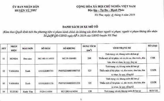 Ngày 23/5/2019, đấu giá tài sản tịch thu sung quỹ tại tỉnh Thái Bình - ảnh 3
