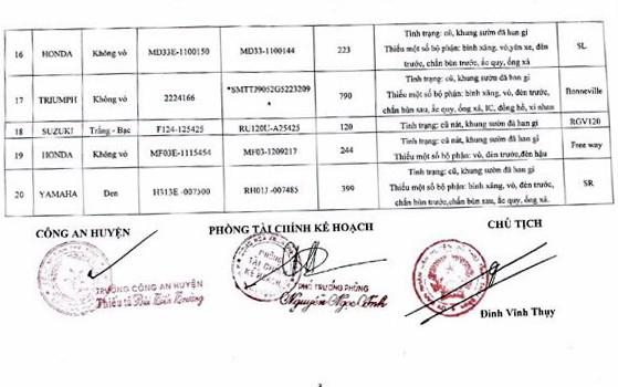 Ngày 23/5/2019, đấu giá tài sản tịch thu sung quỹ tại tỉnh Thái Bình - ảnh 5