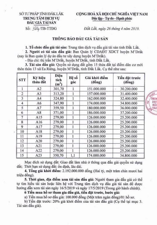 Ngày 24/5/2019, đấu giá quyền sử dụng đất tại huyện M'Drắk, tỉnh Đắk Lắk - ảnh 1