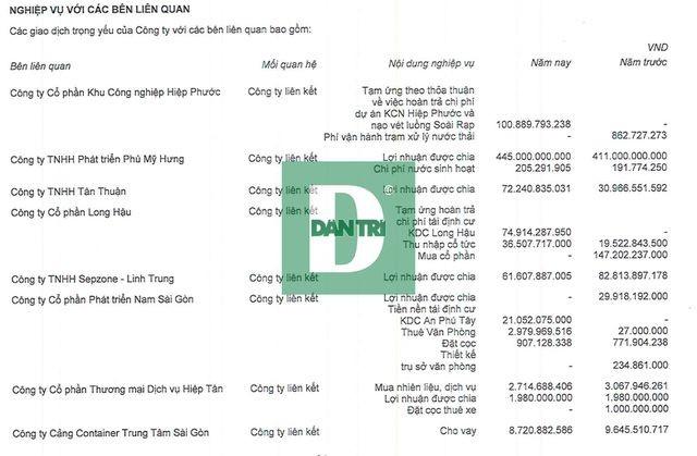 Tân Thuận (IPC): Lương nhân viên gần 30 triệu đồng/tháng; làm giàu nhờ Phú Mỹ Hưng - ảnh 1