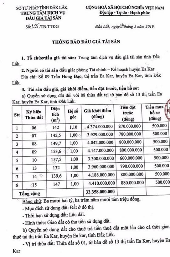 Ngày 6/6/2019, đấu giá quyền sử dụng đất tại huyện Ea Kar, tỉnh Đắk Lắk - ảnh 1