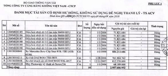 Ngày 31/5/2019, đấu giá lô công cụ dụng cụ, vật tư thu hồi hư hỏng tại tỉnh Quảng Nam - ảnh 2