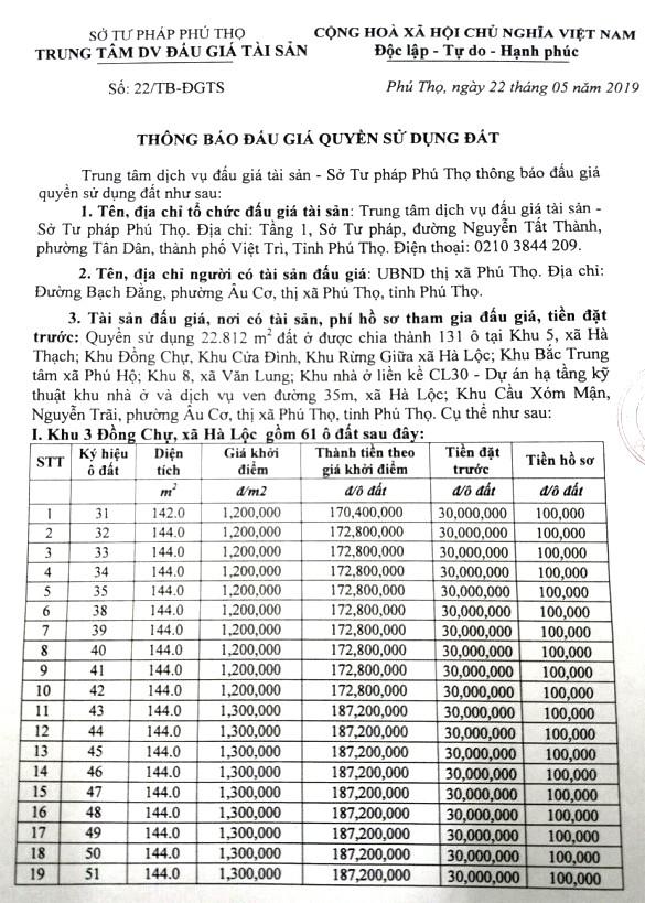 Ngày 17/6/2019, đấu giá quyền sử dụng đất tại thị xã Phú Thọ, tỉnh Phú Thọ - ảnh 1