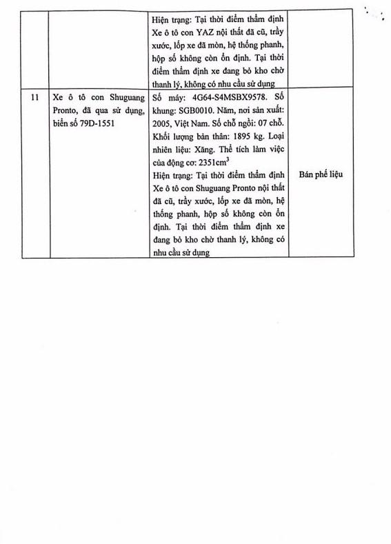 Ngày 21/6/2019, đấu giá 11 chiếc xe ô tô đã qua sử dụng tại tỉnh Khánh Hòa - ảnh 4