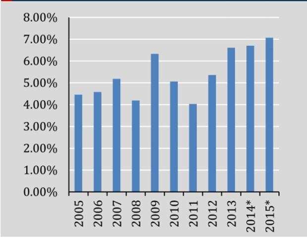 Nhiều khoản không đạt, tại sao thu ngân sách vẫn vượt dự toán? - ảnh 2