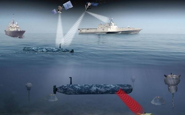 Phương thức hoạt động và liên lạc của Knifefish. Ảnh:General Dynamics.