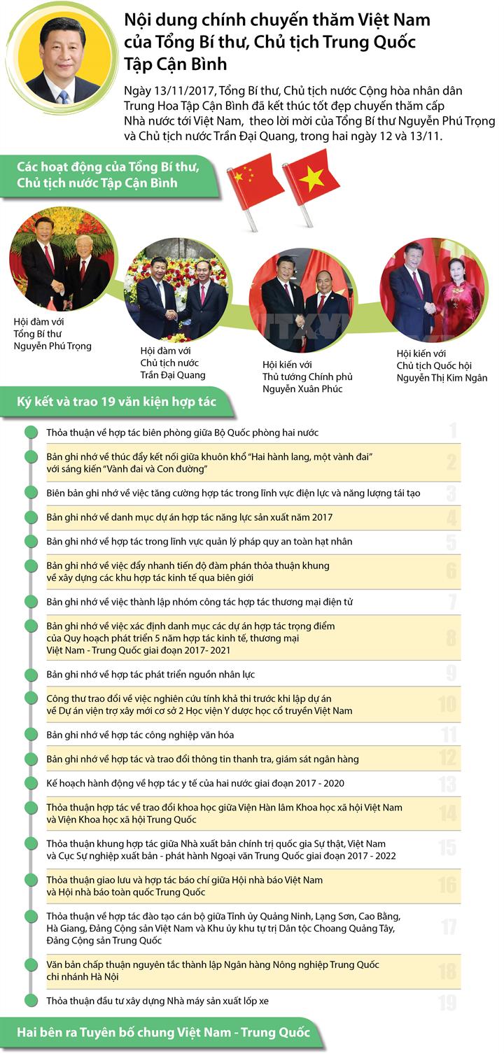 TOÀN CẢNH: Tổng Bí thư, Chủ tịch nước Trung Quốc Tập Cận Bình thăm Việt Nam - ảnh 1